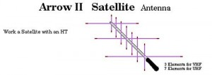 Antena Arrow 146/437-10BP